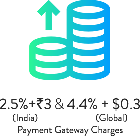 Payment Gateway Charges ItsHemp