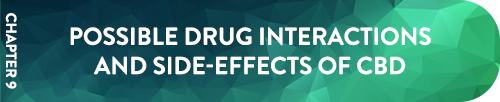 Chapter 9 Possible Drug Interactions and side effects of CBD