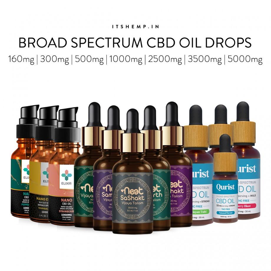 CBD Oil India Broad Spectrum CBD Drops 0 THC on Its Hemp