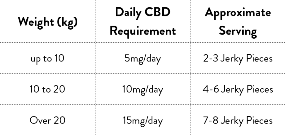 C PS035001 4