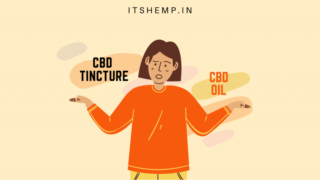 Buy CBD Oil and Tincture in India | ItsHemp